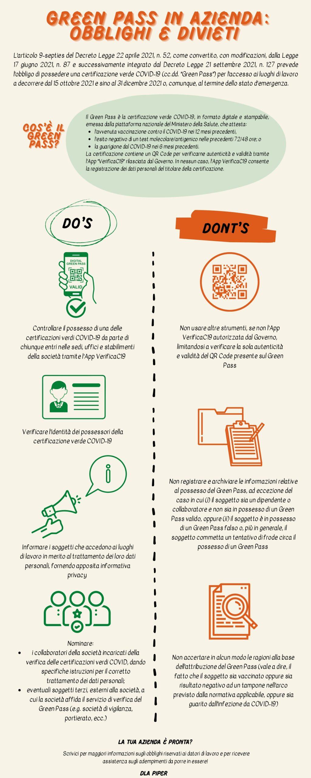 infografica green pass